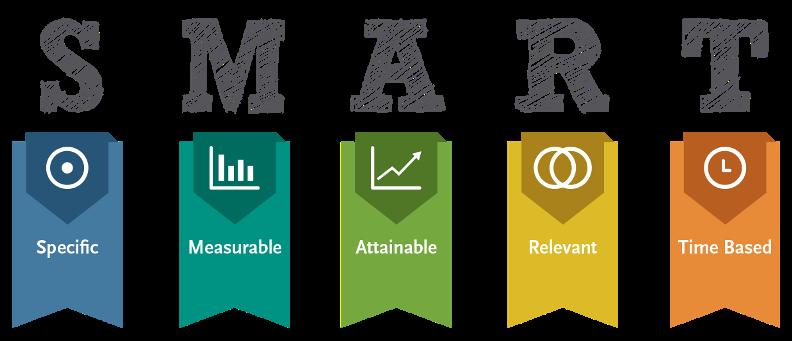 SMART Goals logo