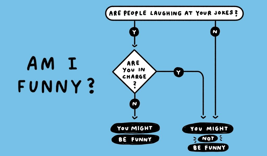 Am I Funny Infographic