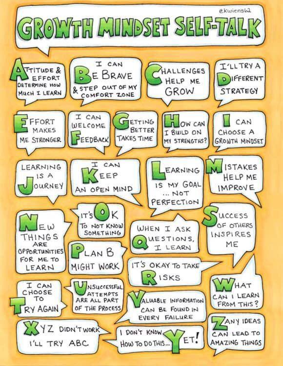 Growth Mindset Self-Talk